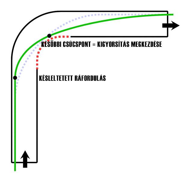 Kanyartechnika 2