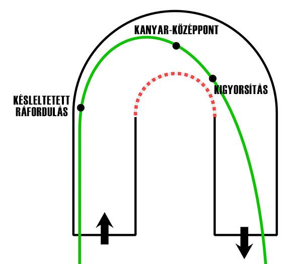Kanyartechnika 3